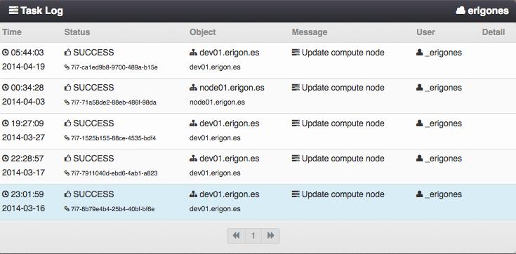 task log danube cloud documentation